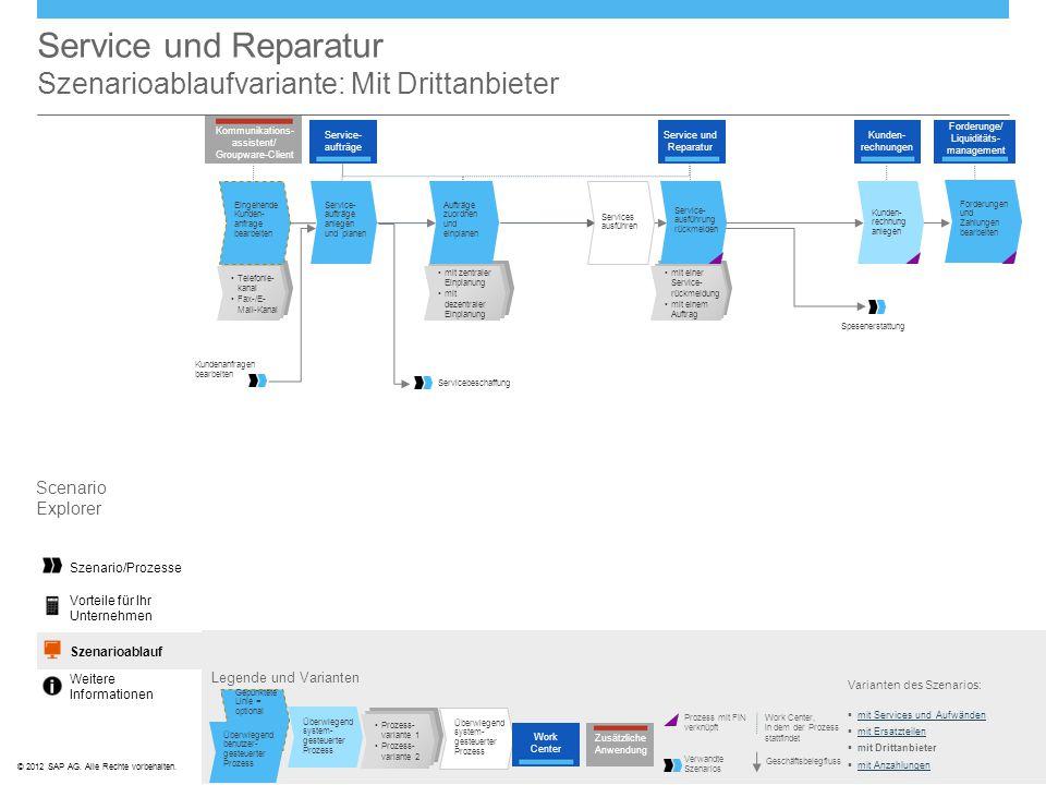 Service und Reparatur Szenarioablaufvariante: Mit Drittanbieter