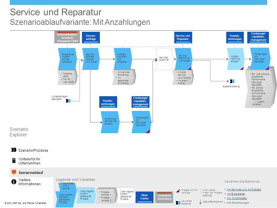 Service und Reparatur Szenarioablaufvariante: Mit Anzahlungen