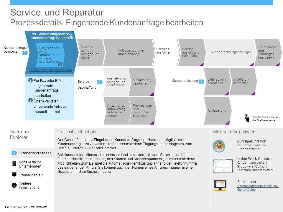 Service und Reparatur Prozessdetails: Eingehende Kundenanfrage bearbeiten