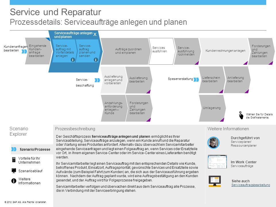 Service und Reparatur Prozessdetails: Serviceaufträge anlegen und planen
