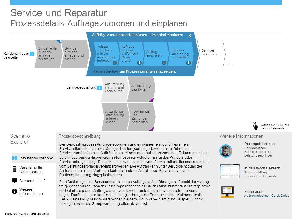 Service und Reparatur Prozessdetails: Aufträge zuordnen und einplanen