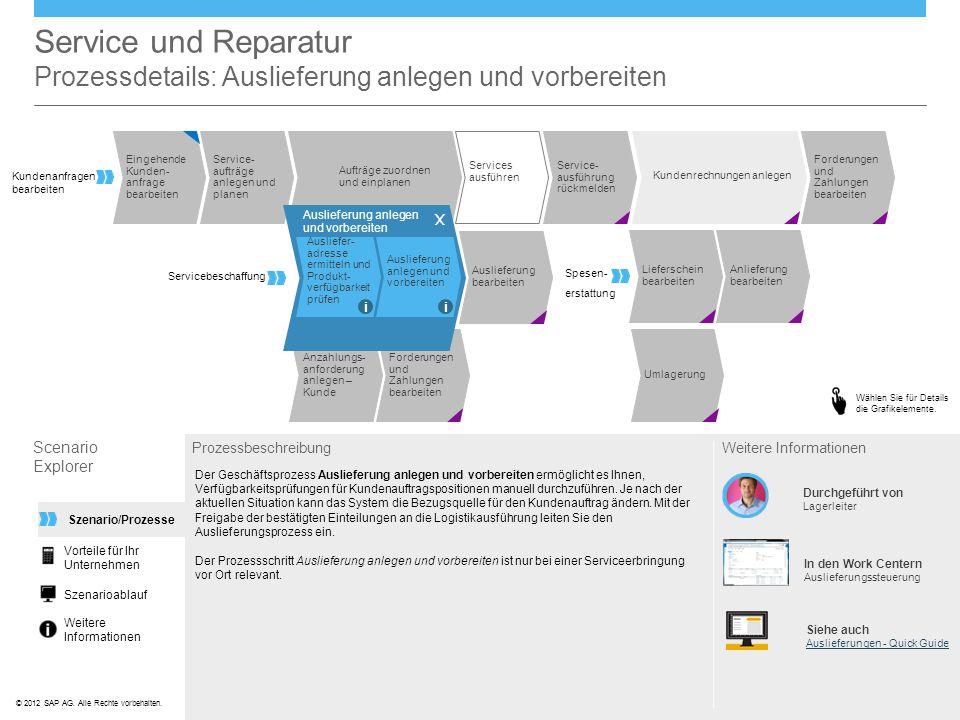 Service und Reparatur Prozessdetails: Auslieferung anlegen und vorbereiten