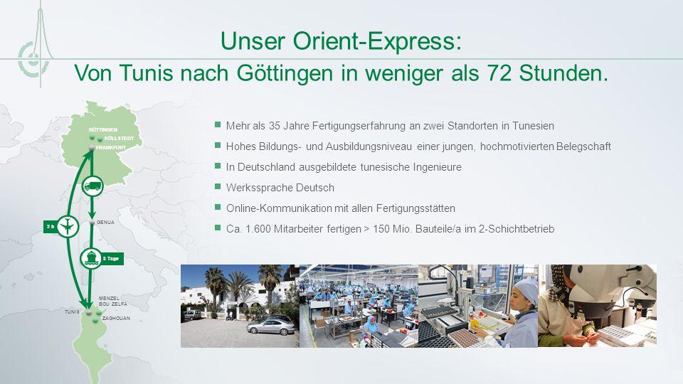 Unser Orient-Express: