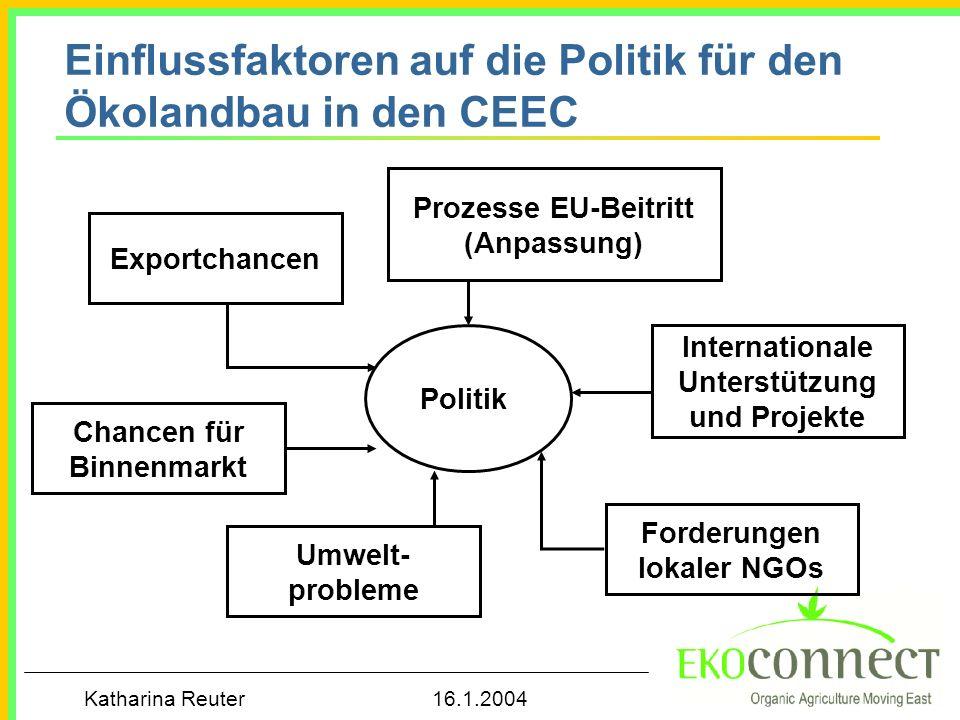 Einflussfaktoren auf die Politik für den Ökolandbau in den CEEC