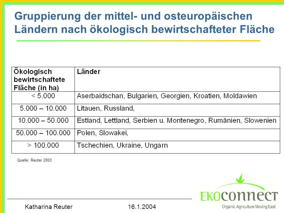 Gruppierung der mittel- und osteuropäischen Ländern nach ökologisch bewirtschafteter Fläche