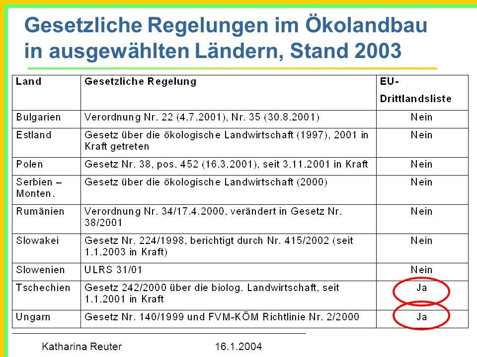 Gesetzliche Regelungen im Ökolandbau in ausgewählten Ländern, Stand 2003