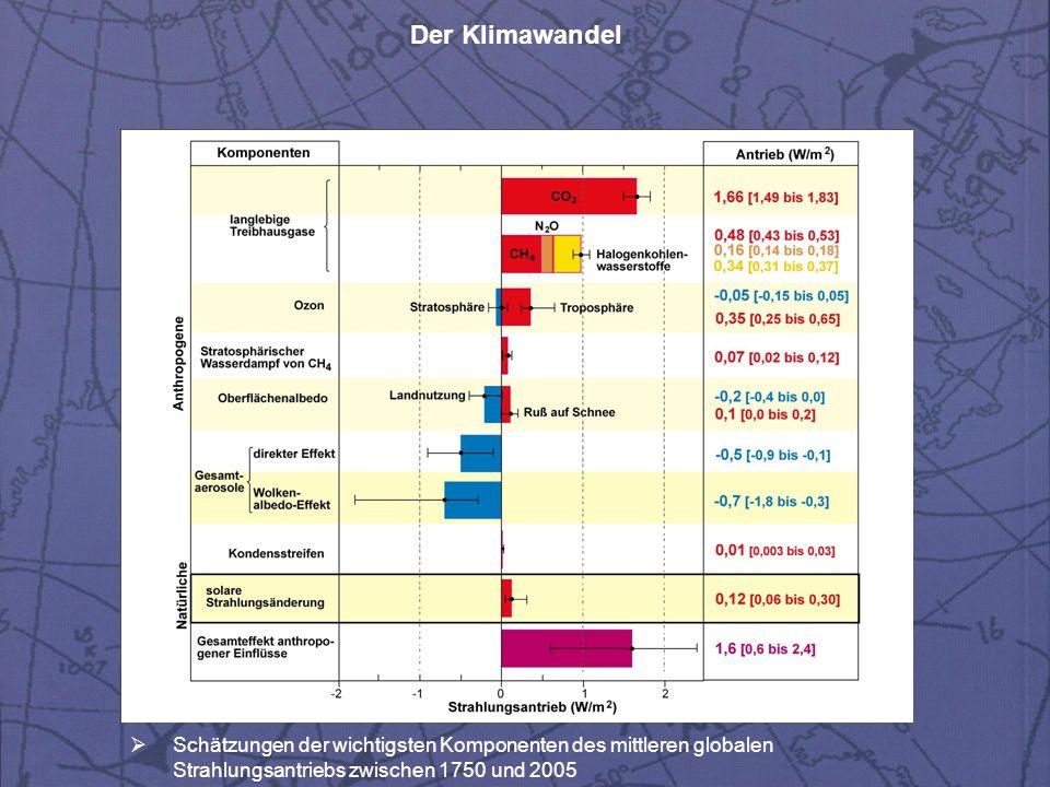 Schätzungen der wichtigsten Komponenten des mittleren globalen Strahlungsantriebs zwischen 1750 und 2005