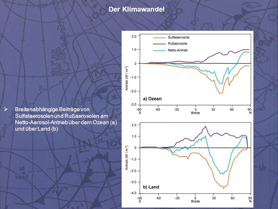 Breitenabhängige Beiträge von Sulfataerosolen und Rußaerosolen am Netto-Aerosol-Antrieb über dem Ozean (a) und über Land (b)