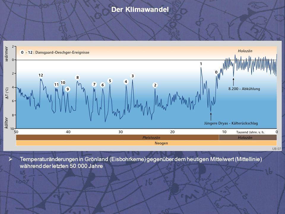 Temperaturänderungen in Grönland (Eisbohrkerne) gegenüber dem heutigen Mittelwert (Mittellinie) während der letzten 50.000 Jahre