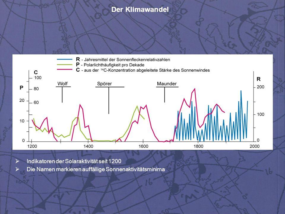 Indikatoren der Solaraktivität seit 1200
