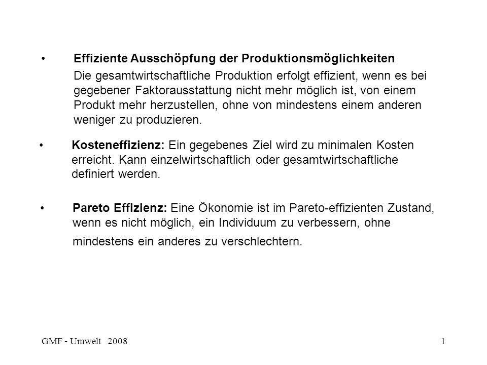 Effiziente Ausschöpfung der Produktionsmöglichkeiten