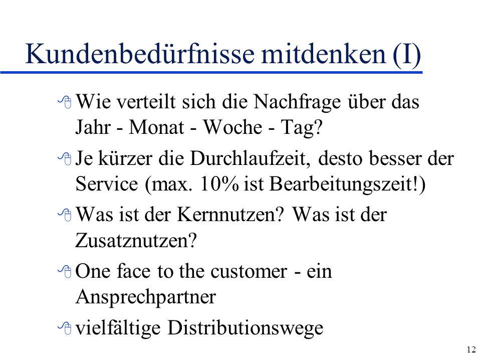 Kundenbedürfnisse mitdenken (I)