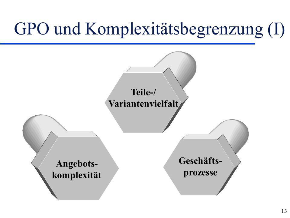 GPO und Komplexitätsbegrenzung (I)