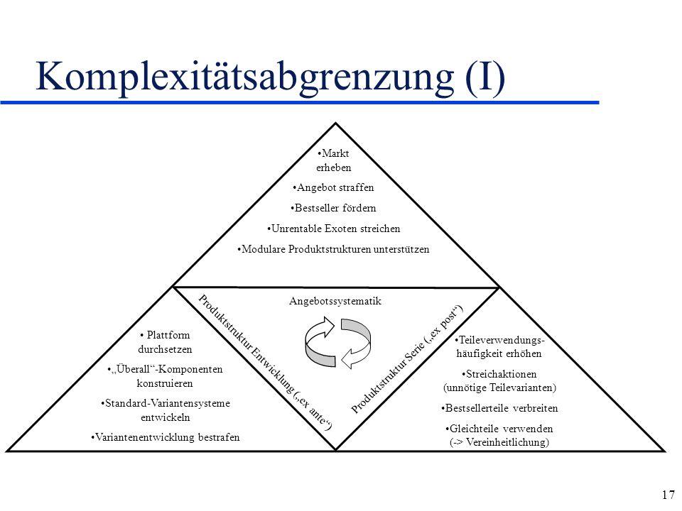 Komplexitätsabgrenzung (I)