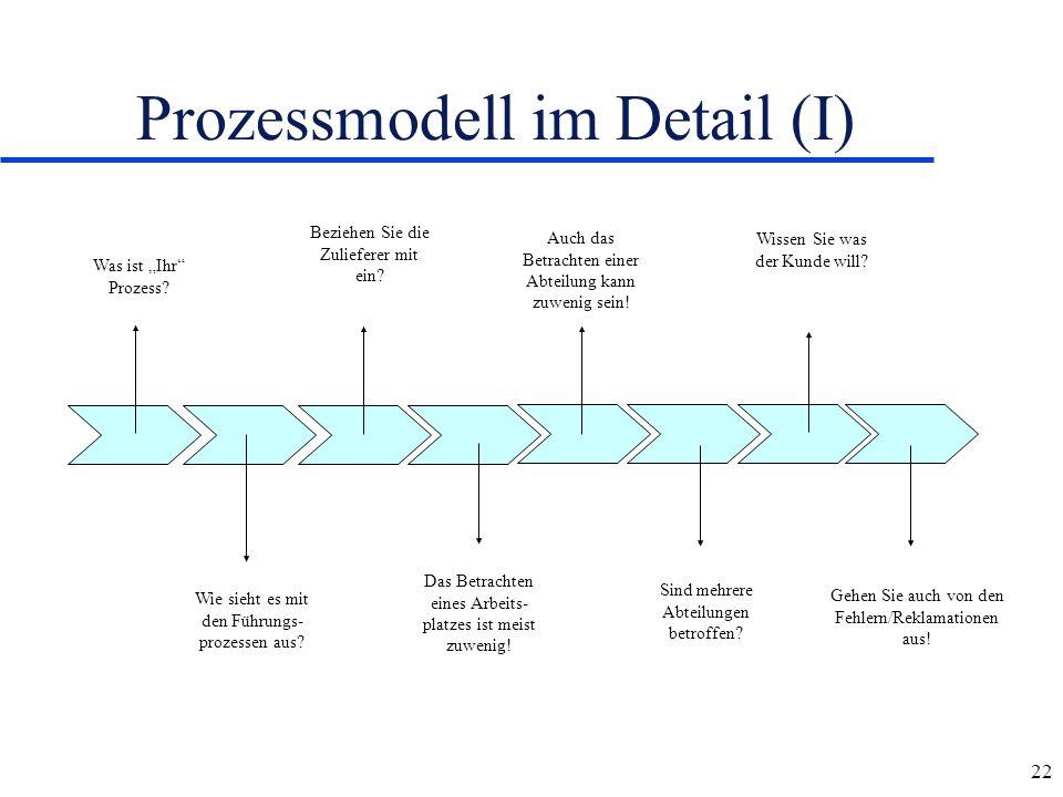 Prozessmodell im Detail (I)