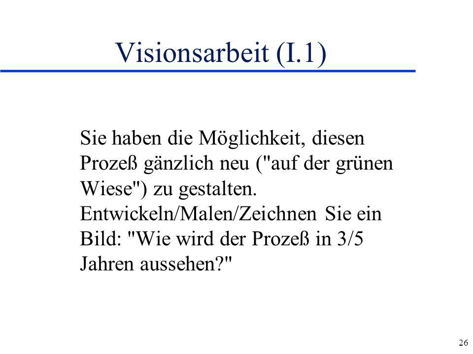 Visionsarbeit (I.1)