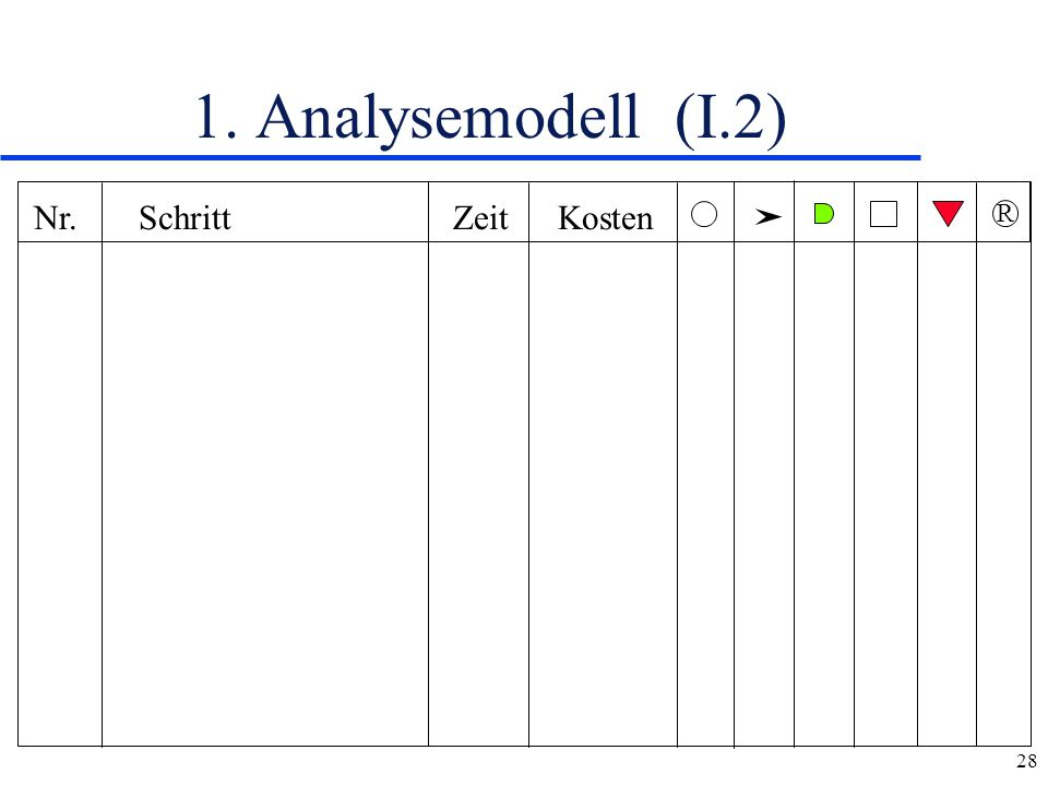 1. Analysemodell (I.2) Nr. Schritt Zeit Kosten R