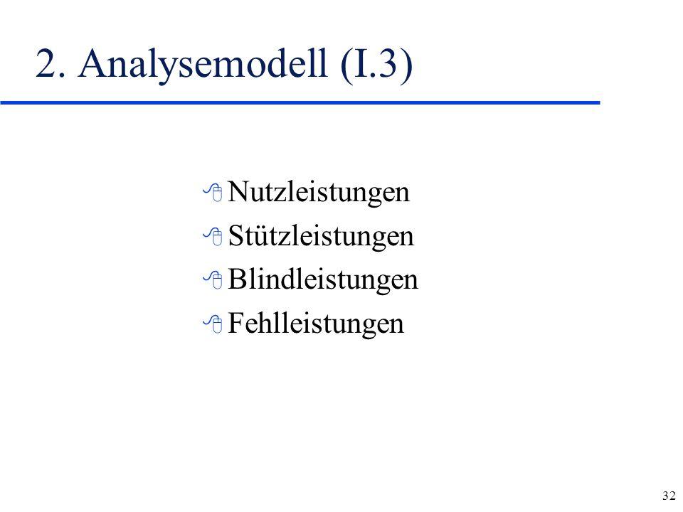 2. Analysemodell (I.3) Nutzleistungen Stützleistungen Blindleistungen