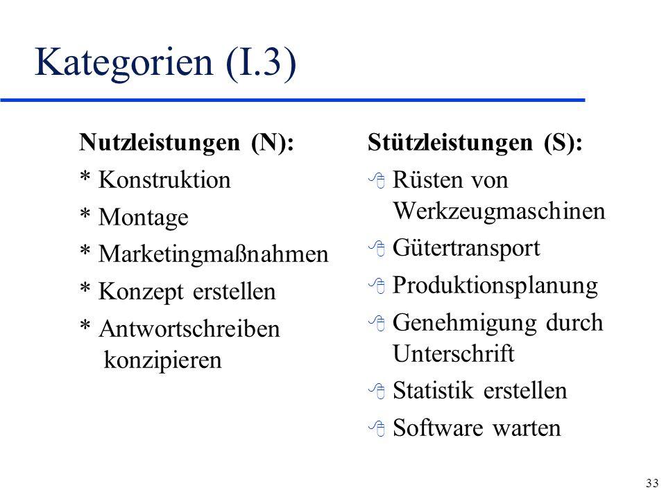 Kategorien (I.3) Nutzleistungen (N): * Konstruktion * Montage
