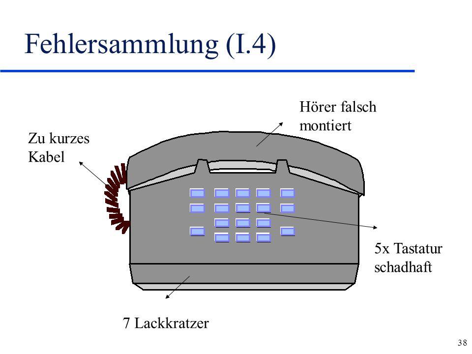 Fehlersammlung (I.4) Hörer falsch montiert Zu kurzes Kabel