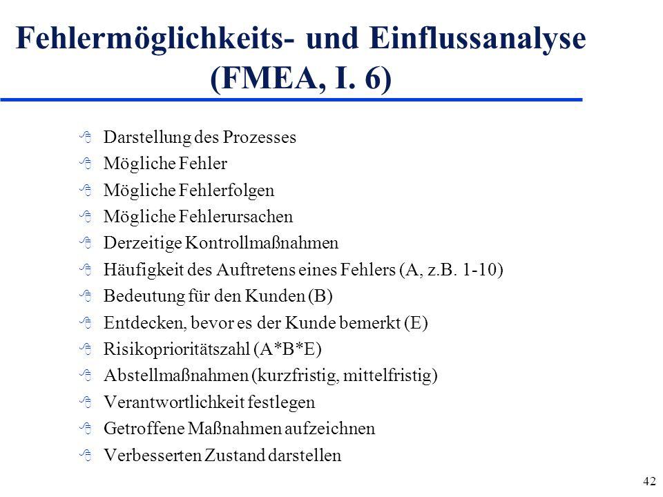 Fehlermöglichkeits- und Einflussanalyse (FMEA, I. 6)