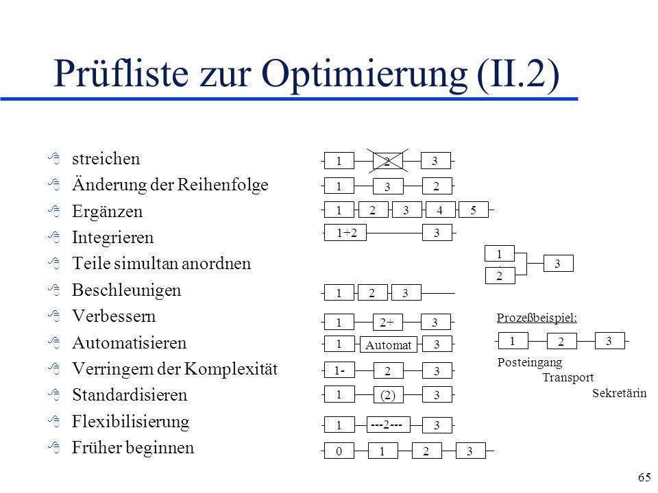 Prüfliste zur Optimierung (II.2)