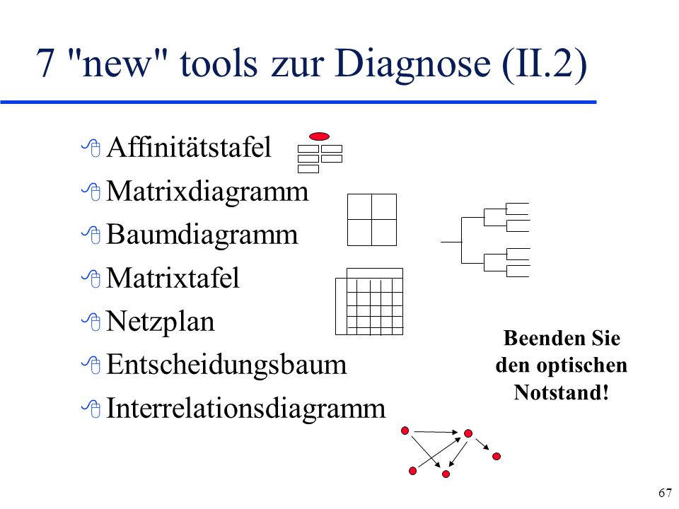 7 new tools zur Diagnose (II.2)