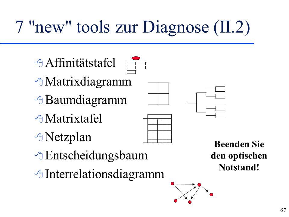 7 new tools zur Diagnose (II.2)