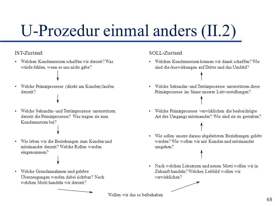 U-Prozedur einmal anders (II.2)