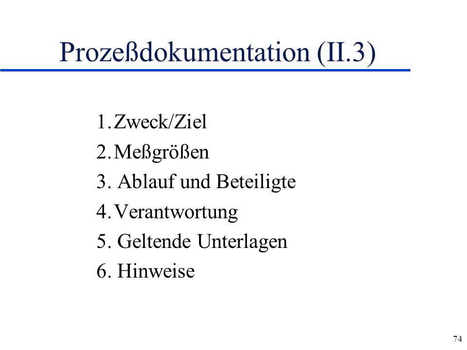 Prozeßdokumentation (II.3)