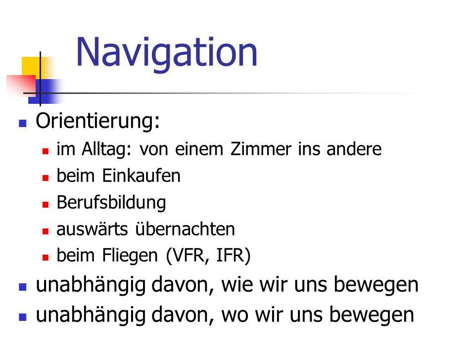 Navigation Orientierung: unabhängig davon, wie wir uns bewegen