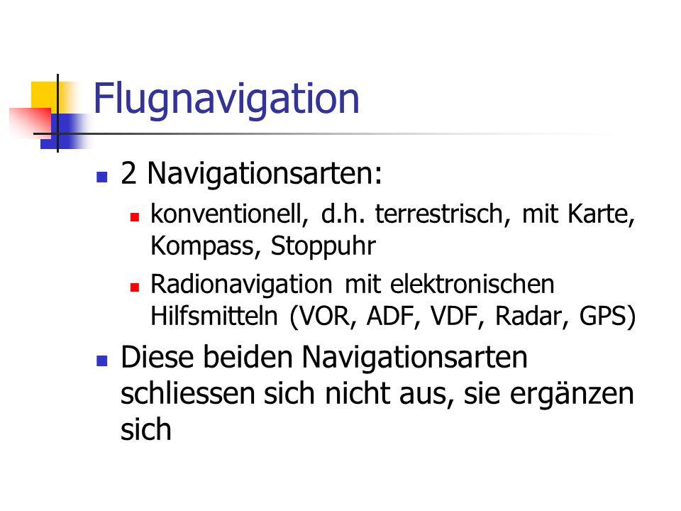 Flugnavigation 2 Navigationsarten: