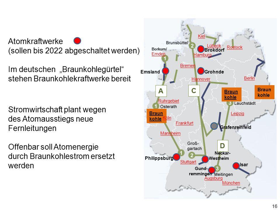 """Kiel Atomkraftwerke. (sollen bis 2022 abgeschaltet werden) Im deutschen """"Braunkohlegürtel stehen Braunkohlekraftwerke bereit."""