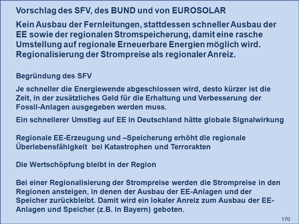 Vorschlag des SFV, des BUND und von EUROSOLAR