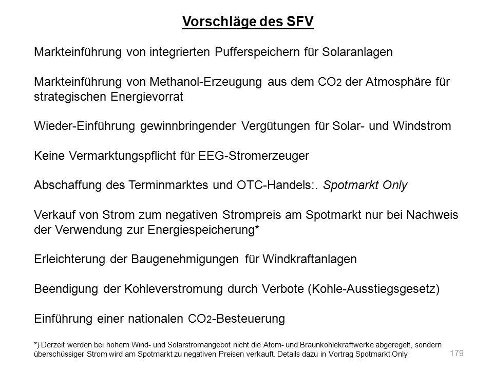 Vorschläge des SFV Markteinführung von integrierten Pufferspeichern für Solaranlagen.