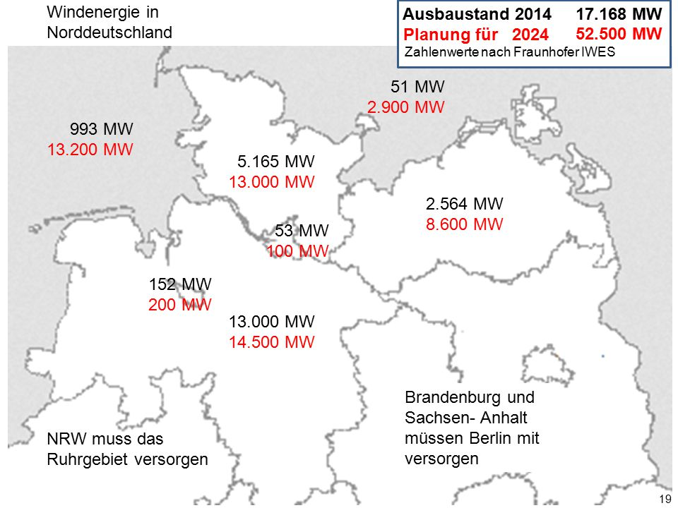 Windenergie in Norddeutschland