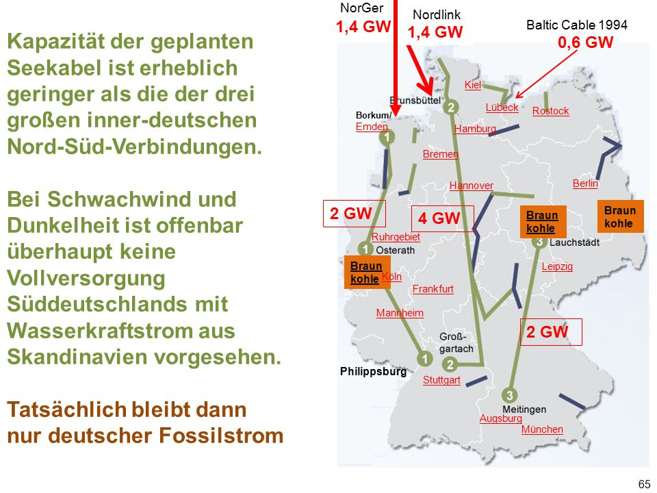 NorGer Nordlink. 1,4 GW. Baltic Cable 1994. 1,4 GW.