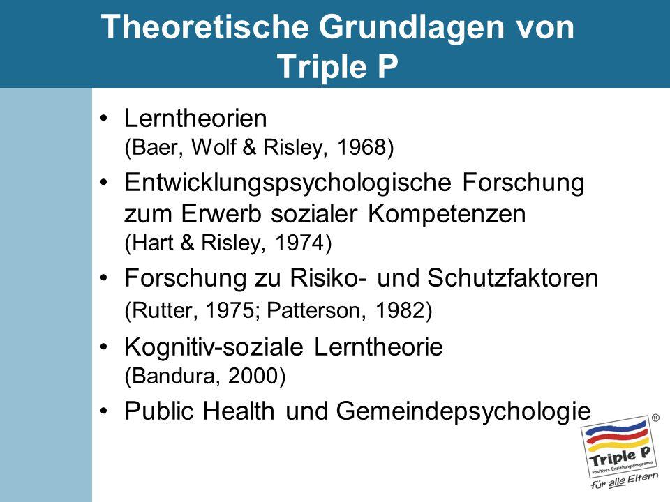 Theoretische Grundlagen von Triple P