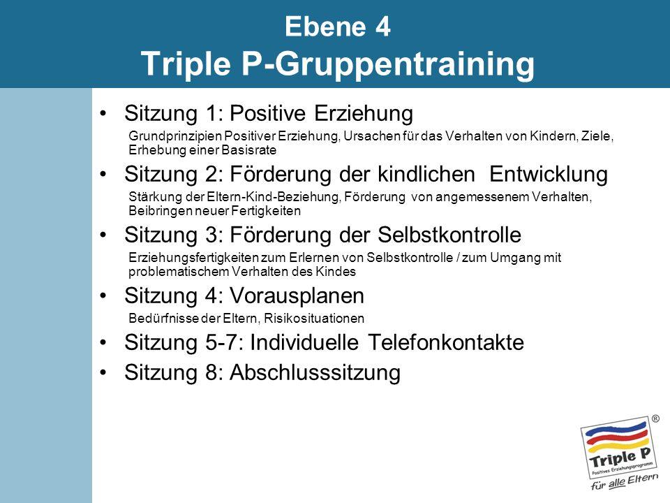 Ebene 4 Triple P-Gruppentraining