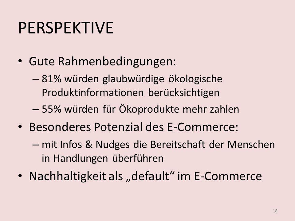 Perspektive Gute Rahmenbedingungen:
