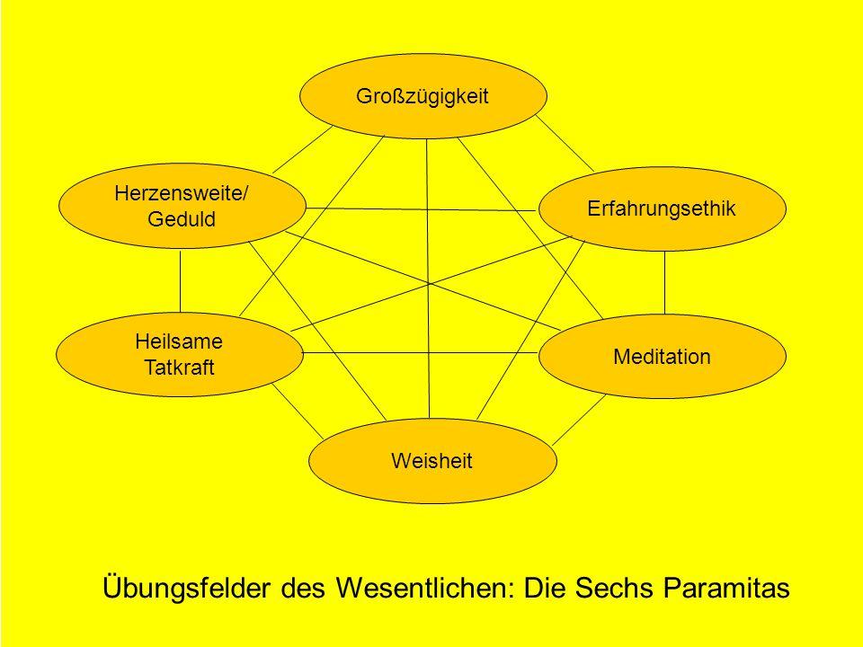 Übungsfelder des Wesentlichen: Die Sechs Paramitas