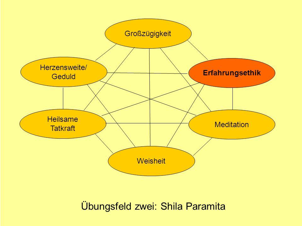Übungsfeld zwei: Shila Paramita
