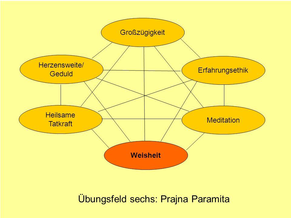 Übungsfeld sechs: Prajna Paramita