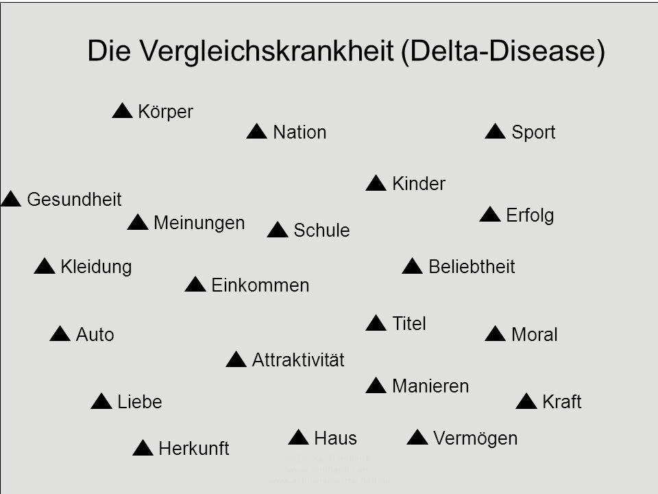 Die Vergleichskrankheit (Delta-Disease)
