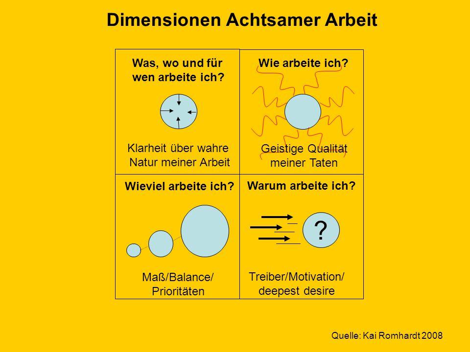 Dimensionen Achtsamer Arbeit Was, wo und für wen arbeite ich