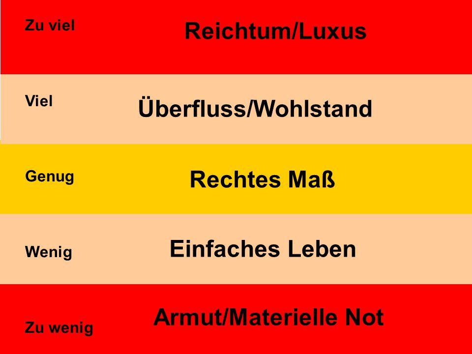 Reichtum/Luxus Überfluss/Wohlstand Rechtes Maß Einfaches Leben