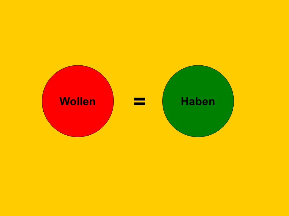 = Wollen Haben © Dr. Kai Romhardt www.romhardt.com