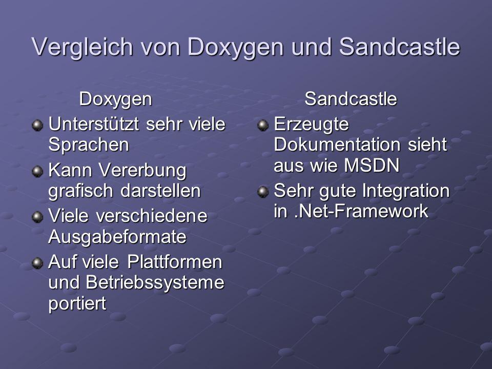 Vergleich von Doxygen und Sandcastle
