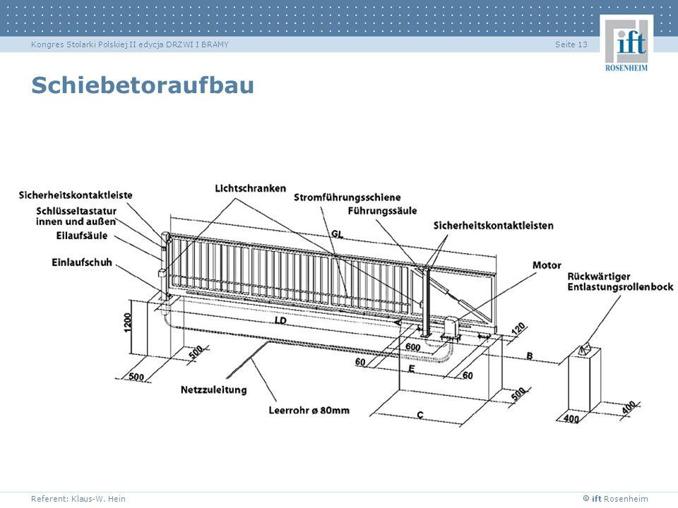 Schiebetoraufbau Bauteile des dargestellten Schiebetores.