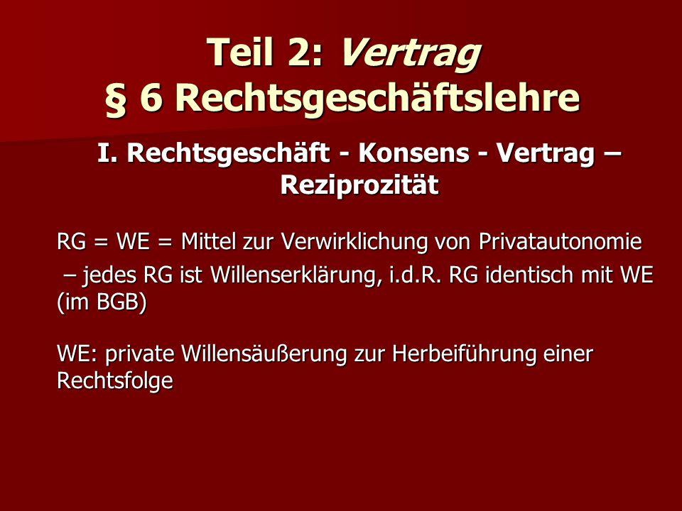 Teil 2: Vertrag § 6 Rechtsgeschäftslehre